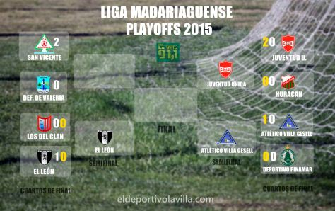 LIga Madariaguense  - Playoffs 2015 - CUARTOS